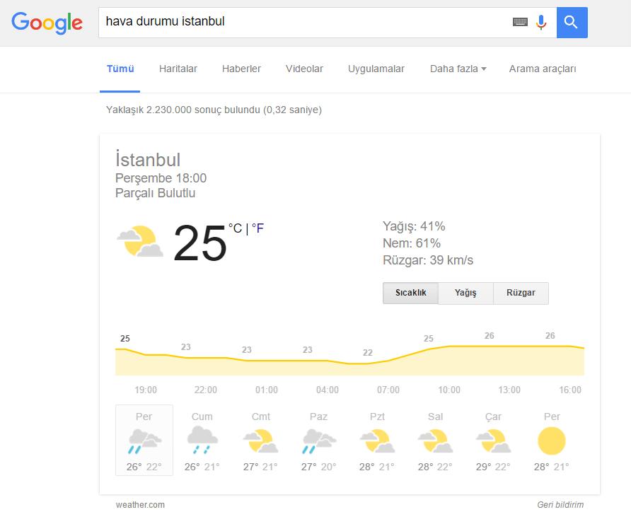 Google_Hava Elim, Ayağım, Google. Arama Yapmayı Biliyor muyuz?