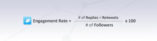 twitter_ Engagement Rate (Etkileşim Oranı) Nedir?