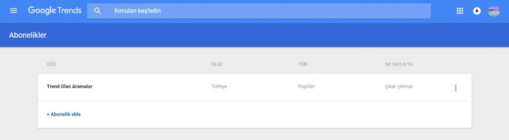 Google Trends Google Trends Anlık Aranan Kelimeler